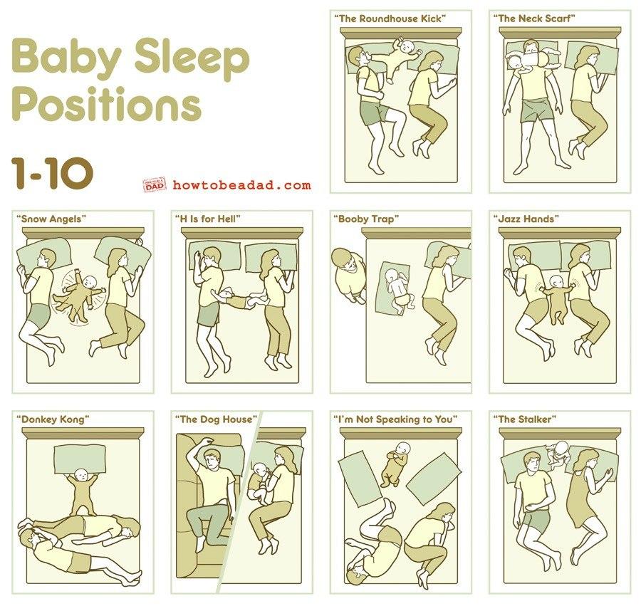 Baby Sleep Position