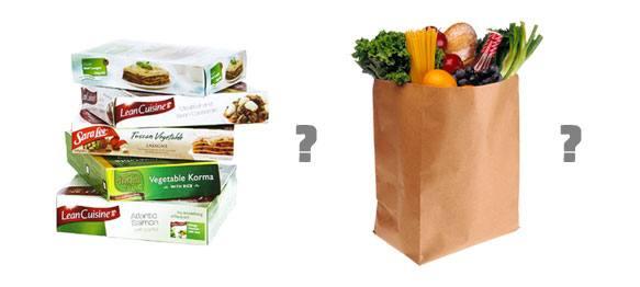 frozen vs groceries