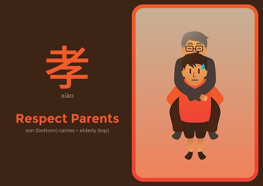 respect-parents
