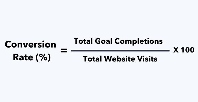 conversion-rate-formula